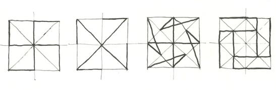 Struttura del quadrato