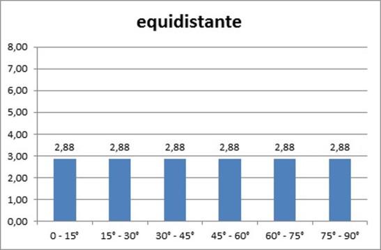 Tessaro fisheye_23 equidistante